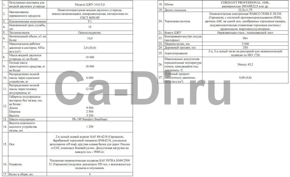 Технические характеристики полуприцепа-цистерны для транспортировки жидкой двуокиси углерода ЦЖУ 10