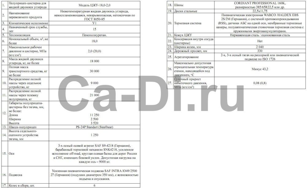 Технические характеристики полуприцепа-цистерны для транспортировки жидкой двуокиси углерода ЦЖУ-18