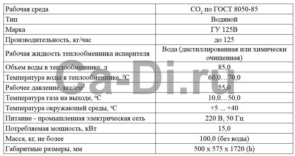 Технические характеристики газификатора углекислотного водяного ГУ 125В