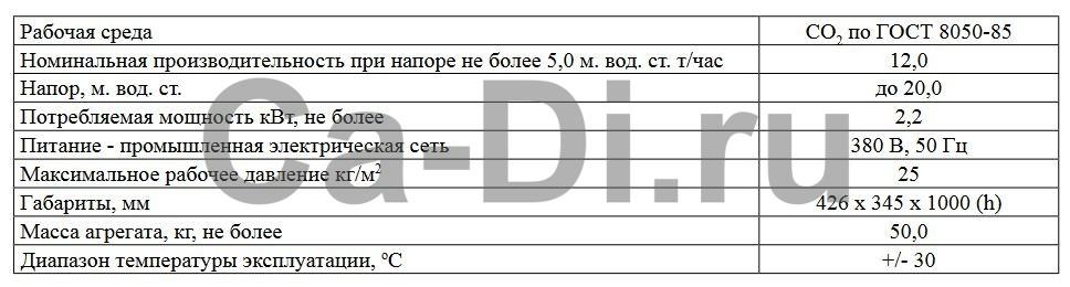 Технические характеристики станции перелива жидкой углекислоты СПУ 15/20