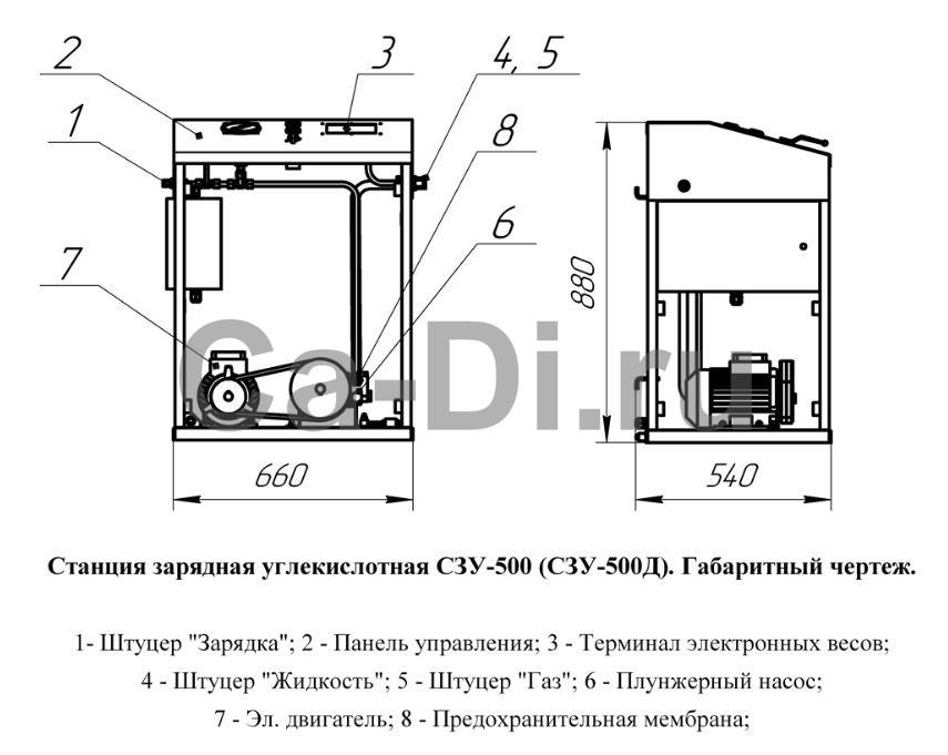 Габаритный чертеж станции зарядной углекислотной СЗУ-500 и СЗУ-500Д