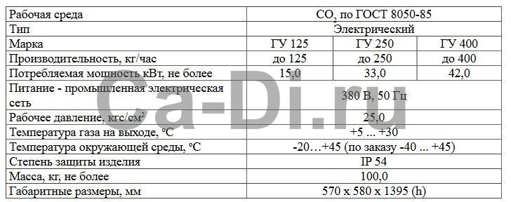 Технические характеристики газификатора углекислотного электрического ГУ 125…400 (с подогревателем)